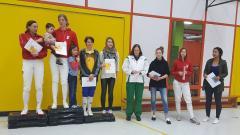 Hamburger Meisterschaften der Aktiven